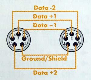 DMX-Kabel